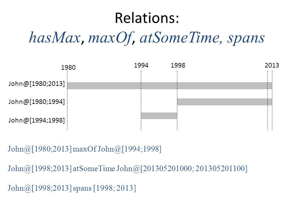 Relations: hasMax, maxOf, atSomeTime, spans 1980 2013 19981994 John@[1980;2013] John@[1980;1994] John@[1994;1998] John@[1980;2013] maxOf John@[1994;1998] John@[1998;2013] atSomeTime John@[201305201000; 201305201100] John@[1998;2013] spans [1998; 2013]