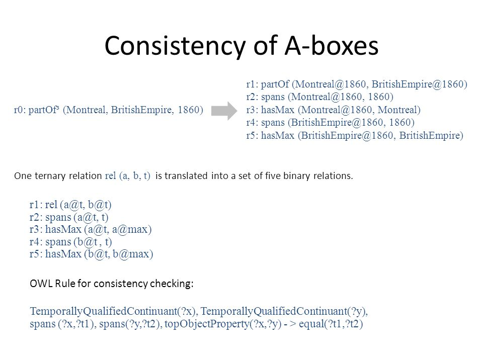 Consistency of A-boxes r0: partOf³ (Montreal, BritishEmpire, 1860) One ternary relation rel (a, b, t) is translated into a set of five binary relations.