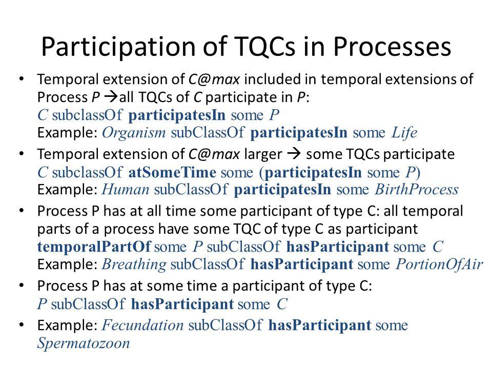 Participation of TQCs in Processes Temporal extension of C@max included in temporal extensions of Process P  all TQCs of C participate in P: C subclassOf participatesIn some P Example: Organism subClassOf participatesIn some Life Temporal extension of C@max larger  some TQCs participate C subclassOf atSomeTime some (participatesIn some P) Example: Human subClassOf participatesIn some BirthProcess Process P has at all time some participant of type C: all temporal parts of a process have some TQC of type C as participant temporalPartOf some P subClassOf hasParticipant some C Example: Breathing subClassOf hasParticipant some PortionOfAir Process P has at some time a participant of type C: P subClassOf hasParticipant some C Example: Fecundation subClassOf hasParticipant some Spermatozoon