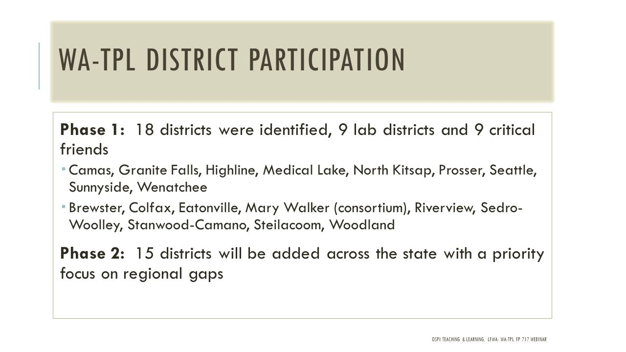 Phase 1: 18 districts were identified, 9 lab districts and 9 critical friends  Camas, Granite Falls, Highline, Medical Lake, North Kitsap, Prosser, Seattle, Sunnyside, Wenatchee  Brewster, Colfax, Eatonville, Mary Walker (consortium), Riverview, Sedro- Woolley, Stanwood-Camano, Steilacoom, Woodland Phase 2: 15 districts will be added across the state with a priority focus on regional gaps OSPI TEACHING & LEARNING, LFWA; WA-TPL FP 717 WEBINAR WA-TPL DISTRICT PARTICIPATION