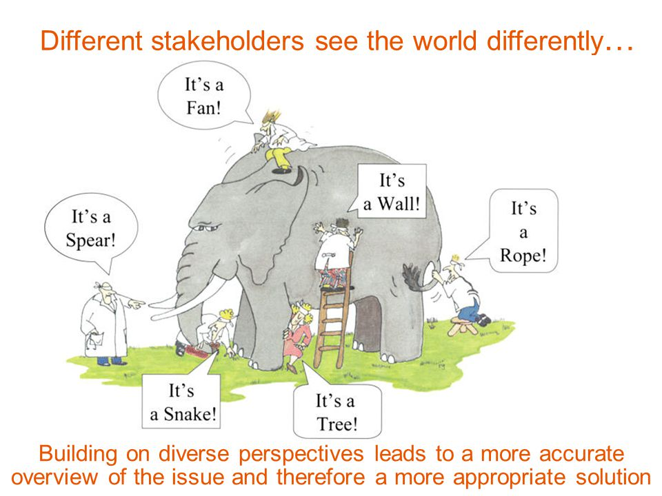 Different stakeholders see the world differently … Building on diverse perspectives leads to a more accurate overview of the issue and therefore a mor