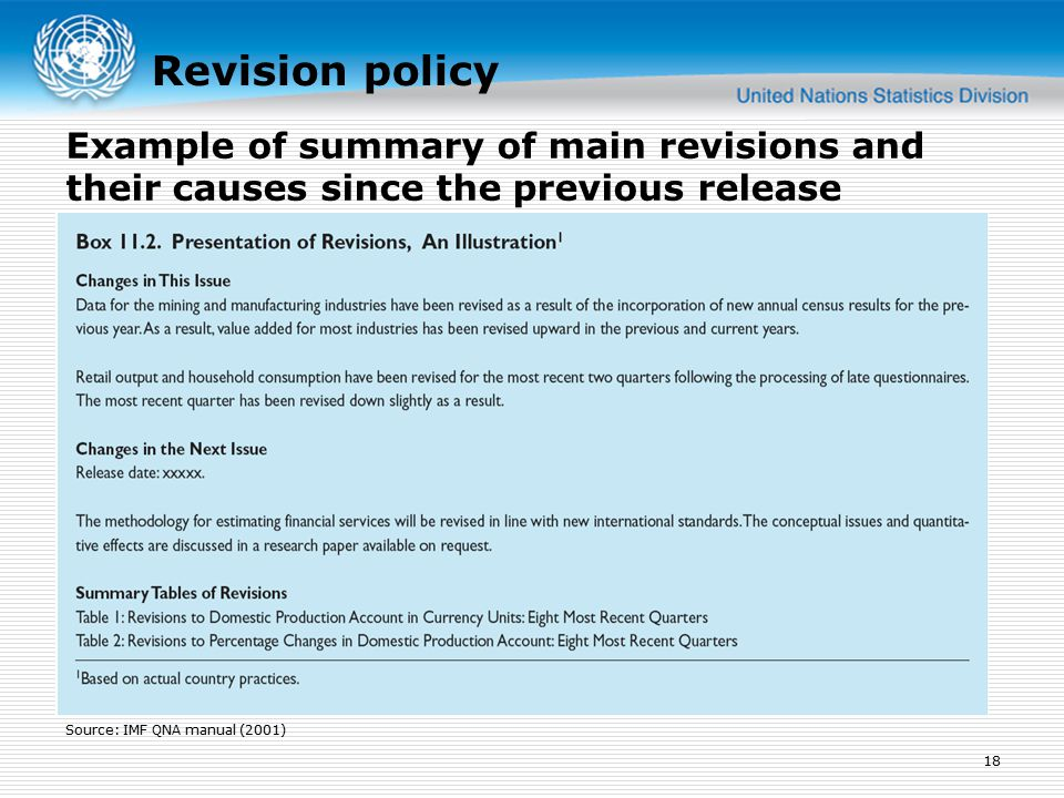 Revision policy 18 Example of summary of main revisions and their causes since the previous release Source: IMF QNA manual (2001)