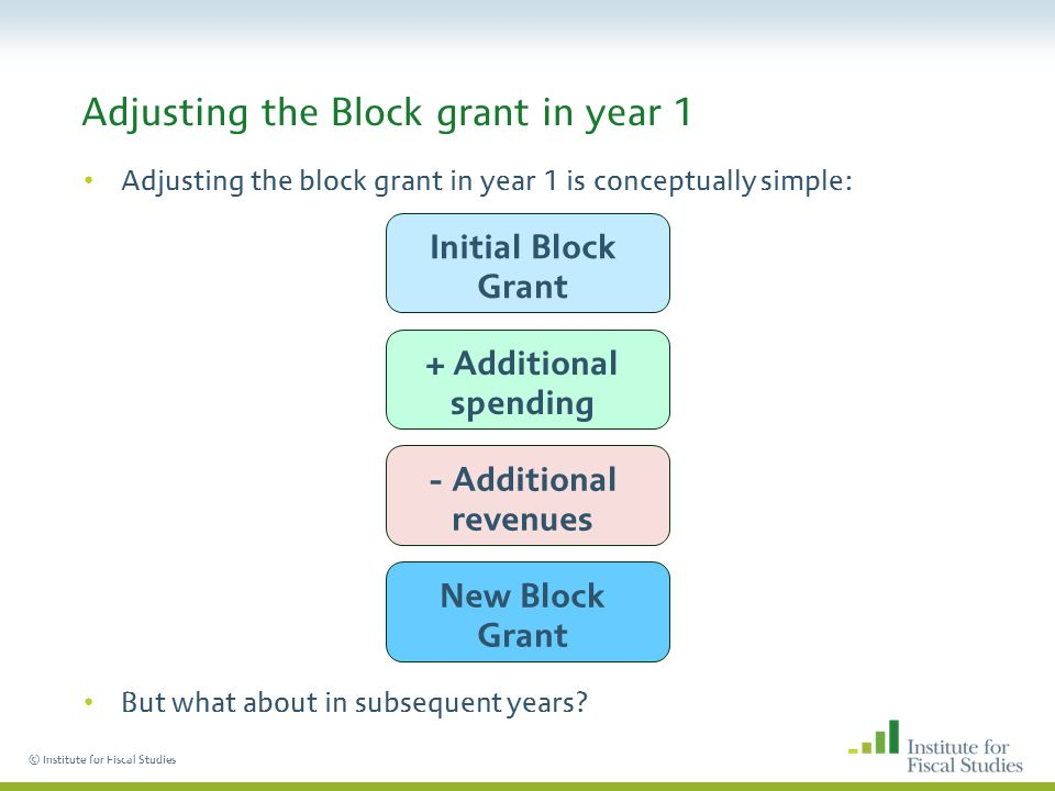 Adjusting the block grant in year 1 is conceptually simple: But what about in subsequent years.