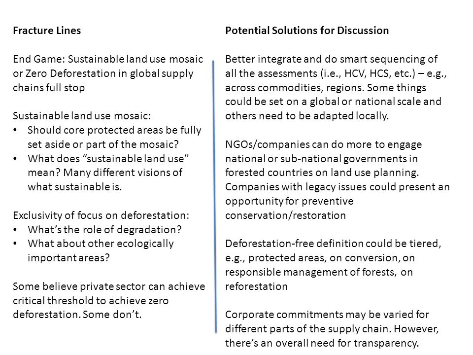 Fracture Lines End Game: Sustainable land use mosaic or Zero Deforestation in global supply chains full stop Sustainable land use mosaic: Should core protected areas be fully set aside or part of the mosaic.
