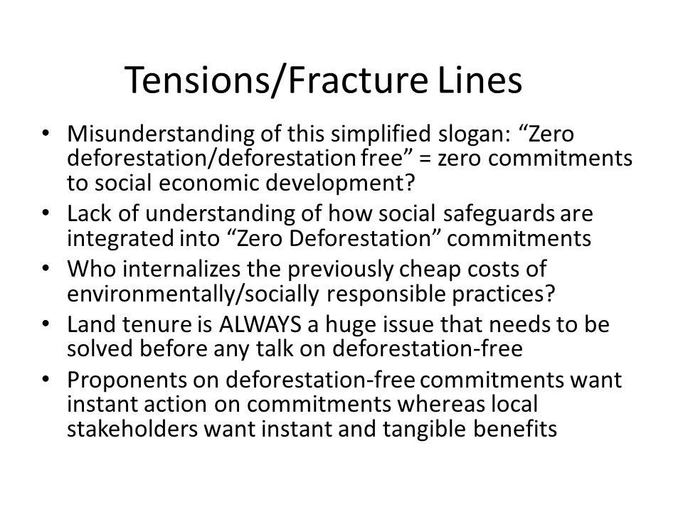 Misunderstanding of this simplified slogan: Zero deforestation/deforestation free = zero commitments to social economic development.
