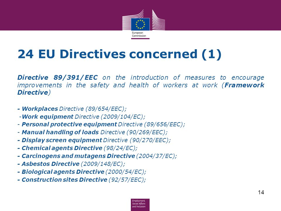 24 EU Directives concerned (1) 14 Directive 89/391/EEC on the introduction of measures to encourage improvements in the safety and health of workers a