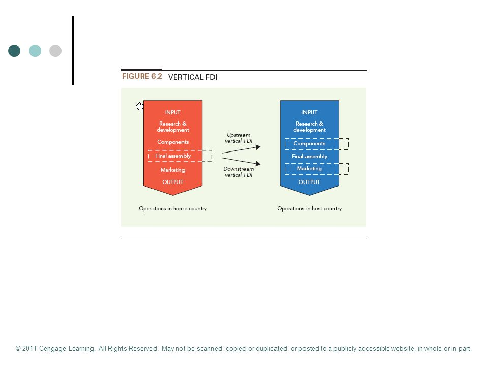 © 2011 Cengage Learning.All Rights Reserved.