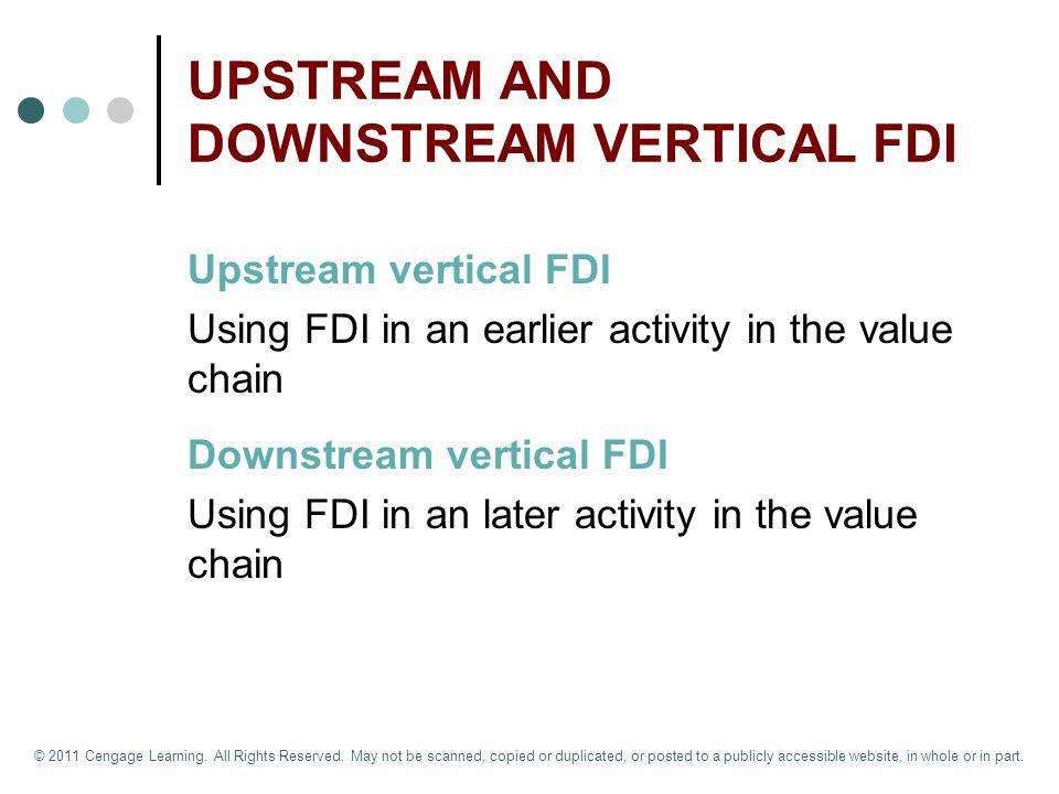 UPSTREAM AND DOWNSTREAM VERTICAL FDI Upstream vertical FDI Using FDI in an earlier activity in the value chain Downstream vertical FDI Using FDI in an later activity in the value chain