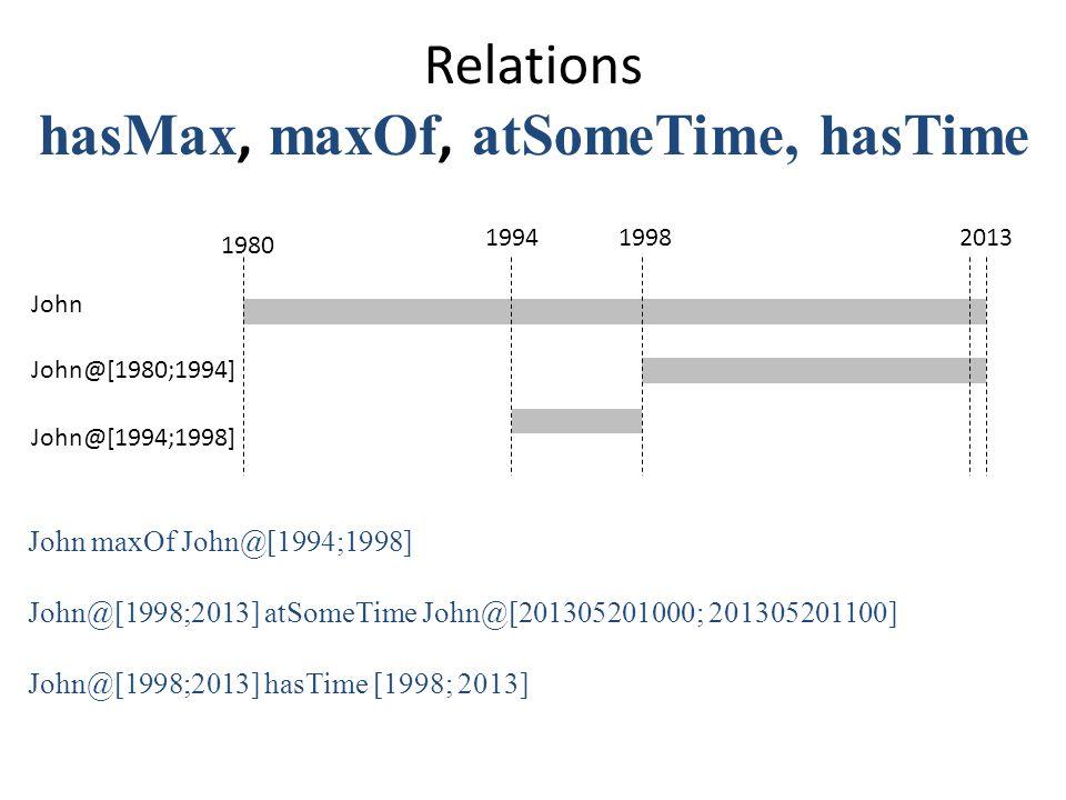 Relations hasMax, maxOf, atSomeTime, hasTime 1980 2013 19981994 John John@[1980;1994] John@[1994;1998] John maxOf John@[1994;1998] John@[1998;2013] atSomeTime John@[201305201000; 201305201100] John@[1998;2013] hasTime [1998; 2013]