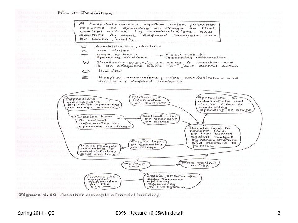 Spring 2011 - ÇGIE398 - lecture 10 SSM in detail2