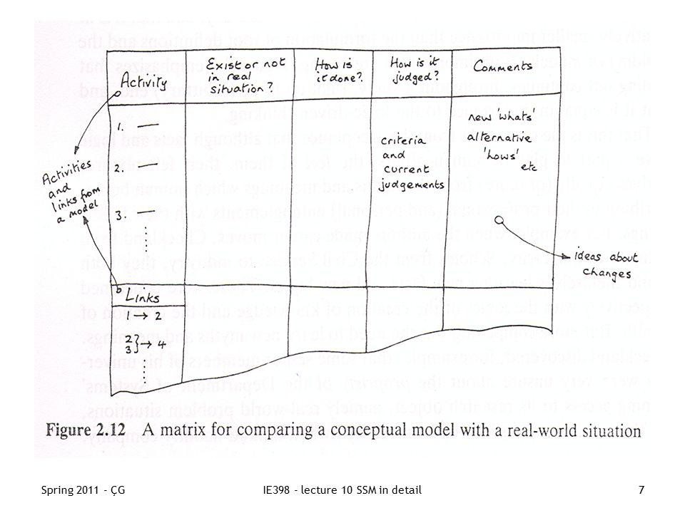 Spring 2011 - ÇGIE398 - lecture 10 SSM in detail7