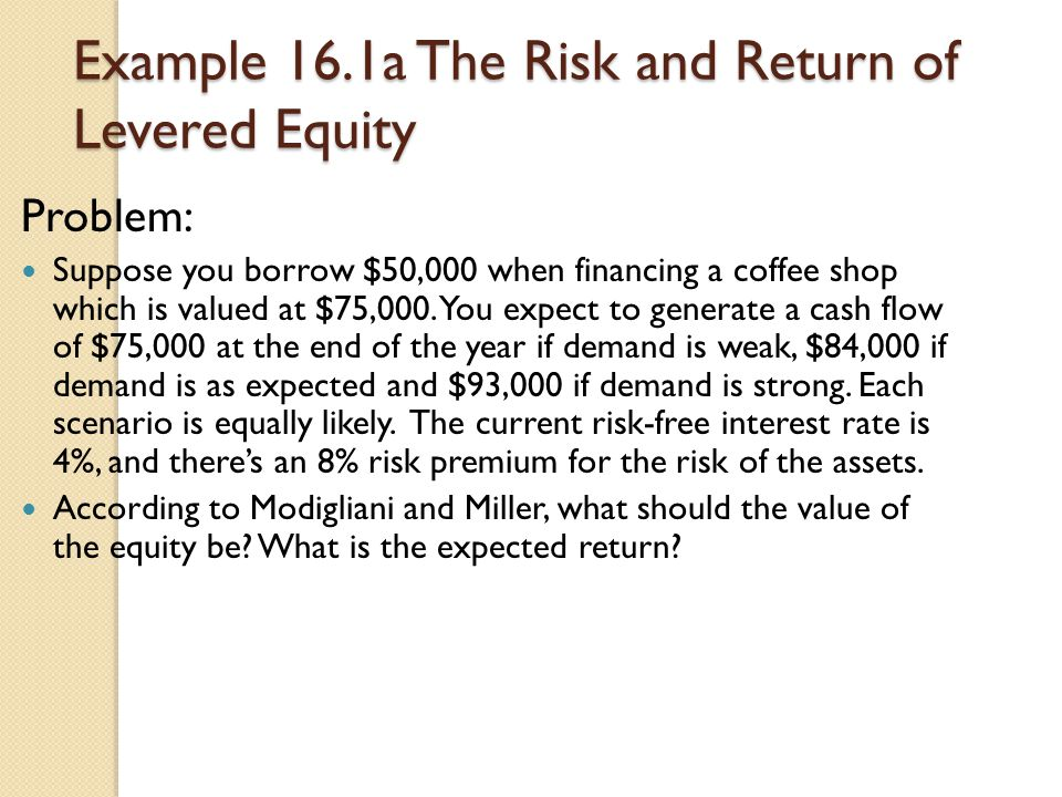 Example 16.1a The Risk and Return of Levered Equity Problem: Suppose you borrow $50,000 when financing a coffee shop which is valued at $75,000. You e