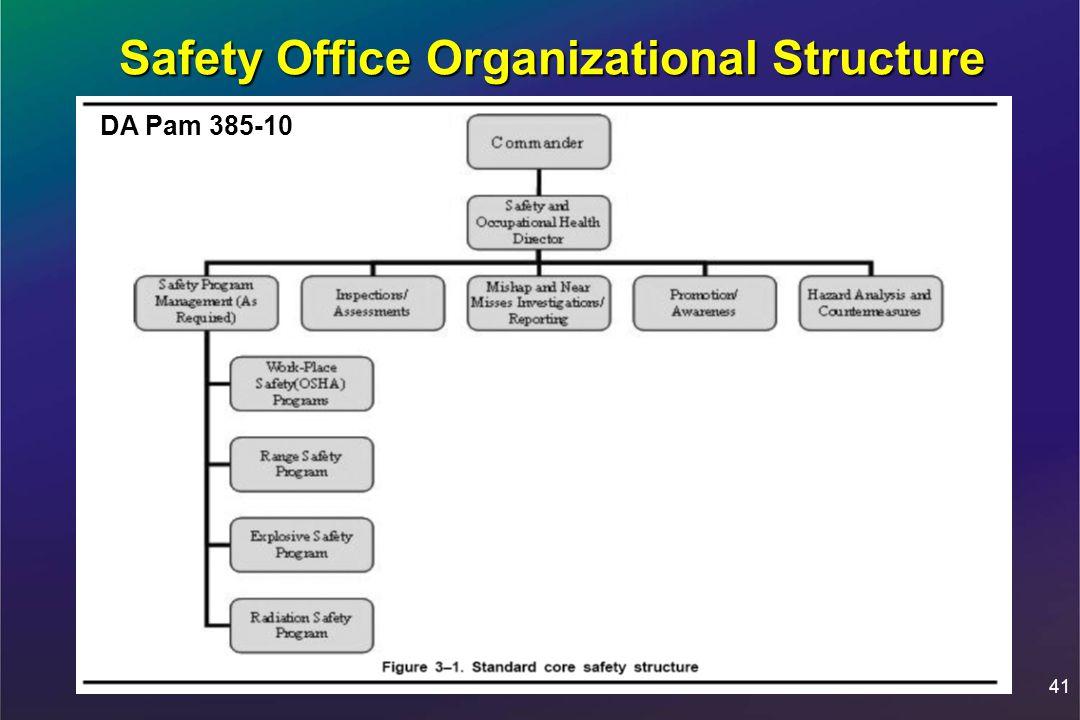 41 Safety Office Organizational Structure DA Pam 385-10