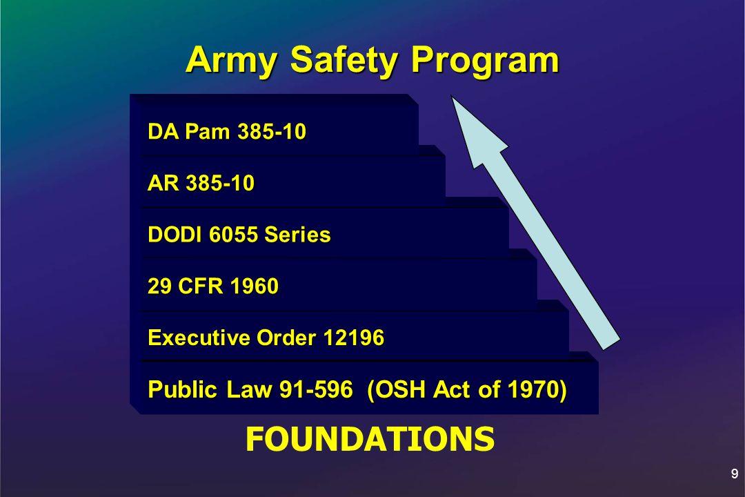 9 Army Safety Program FOUNDATIONS Public Law 91-596 (OSH Act of 1970) Public Law 91-596 (OSH Act of 1970) Executive Order 12196 Executive Order 12196