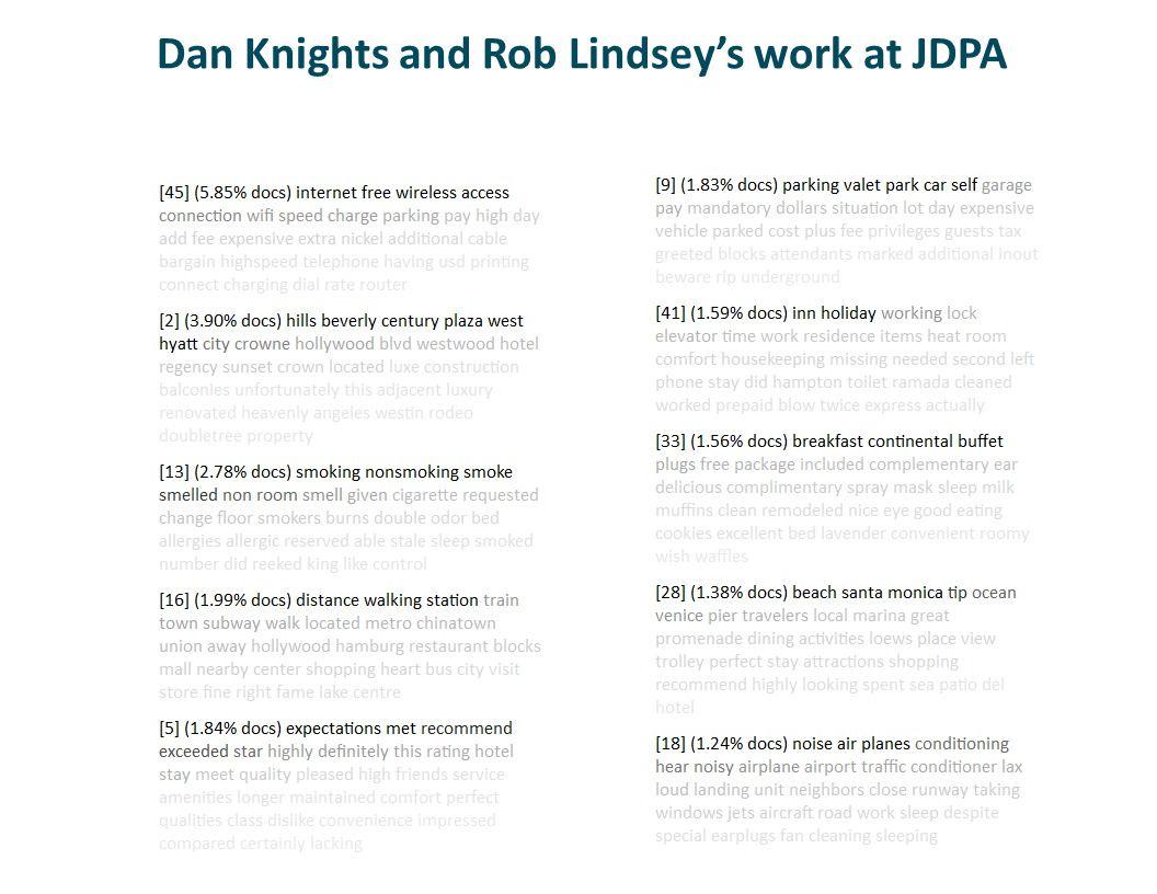 Dan Knights and Rob Lindsey's work at JDPA