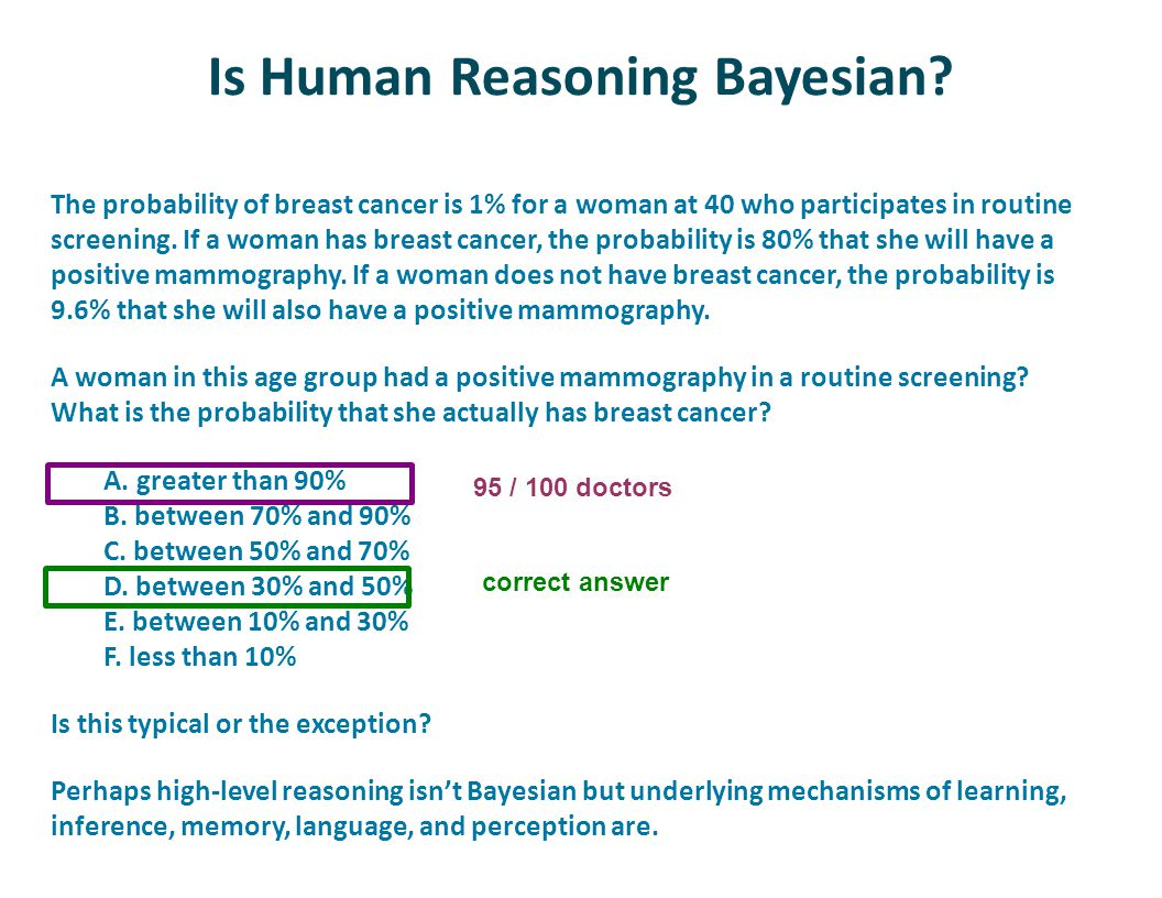 Is Human Reasoning Bayesian? The probability of breast cancer is 1% for a woman at 40 who participates in routine screening. If a woman has breast can