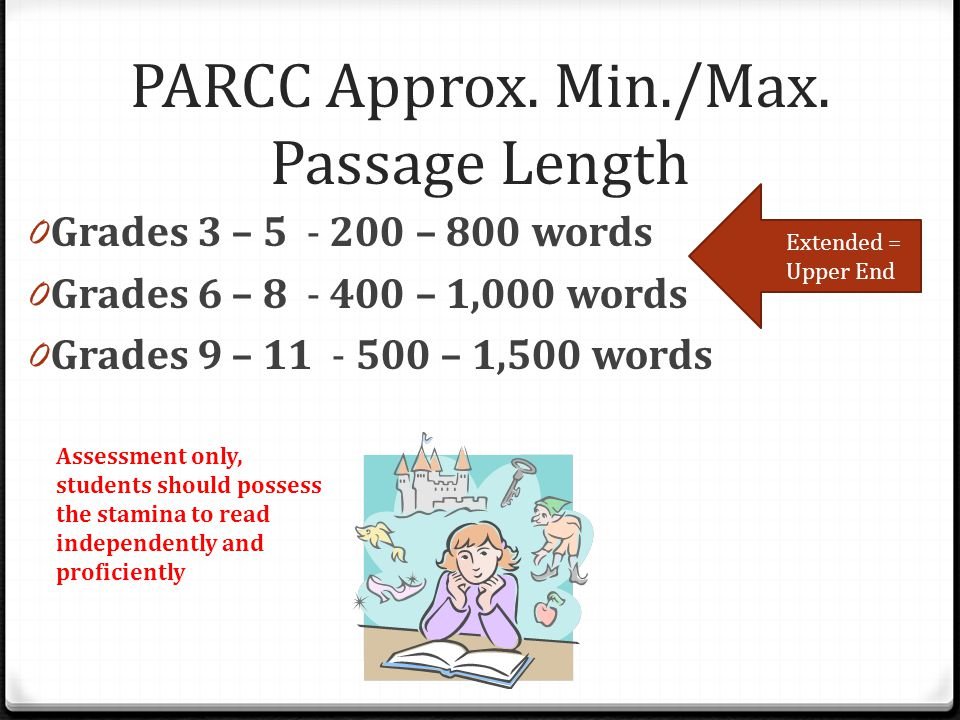 PARCC Approx. Min./Max.
