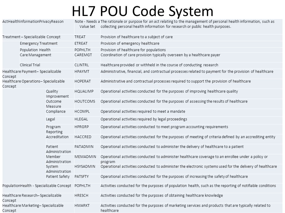 HL7 POU Code System ActHealthInformationPrivacyReasonNote - Needs a Value Set The rationale or purpose for an act relating to the management of personal health information, such as collecting personal health information for research or public health purposes.