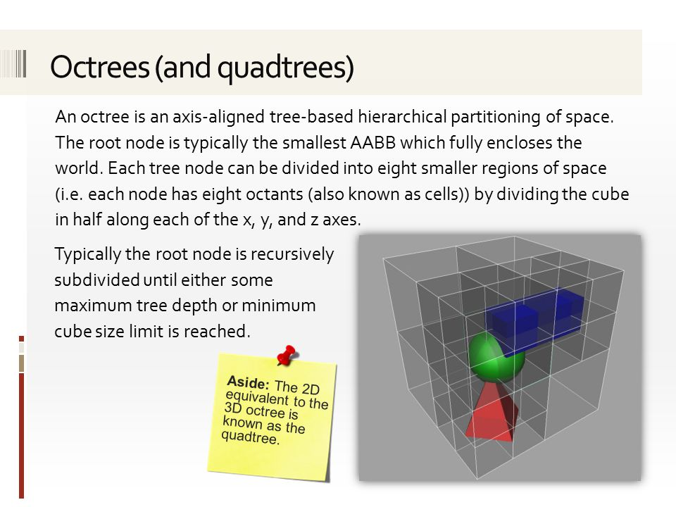 An octree is an axis-aligned tree-based hierarchical partitioning of space.