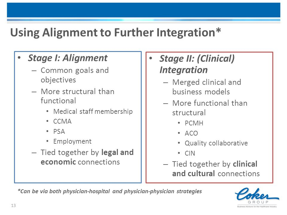 13 Using Alignment to Further Integration* Stage I: Alignment – Common goals and objectives – More structural than functional Medical staff membership