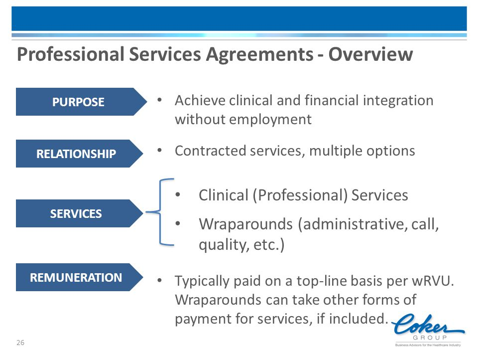 26 Professional Services Agreements - Overview Achieve clinical and financial integration without employment Contracted services, multiple options Cli