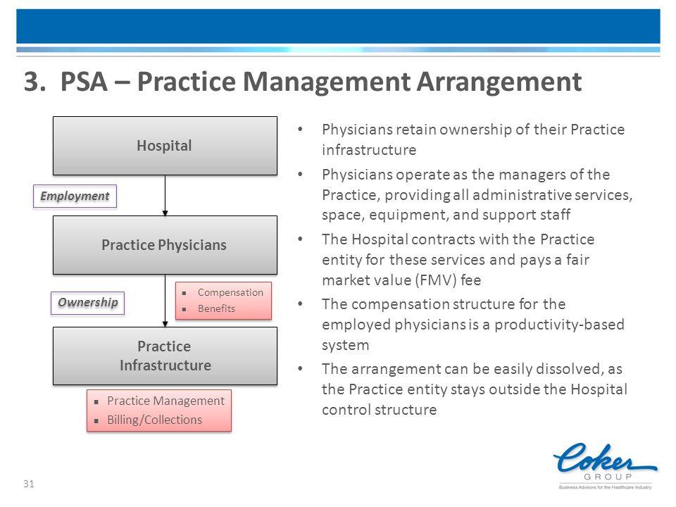 31 3. PSA – Practice Management Arrangement Practice Infrastructure Practice Infrastructure Ownership Practice Physicians Hospital Employment n Practi