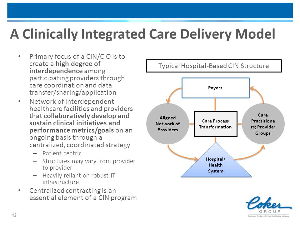 42 A Clinically Integrated Care Delivery Model Primary focus of a CIN/CIO is to create a high degree of interdependence among participating providers