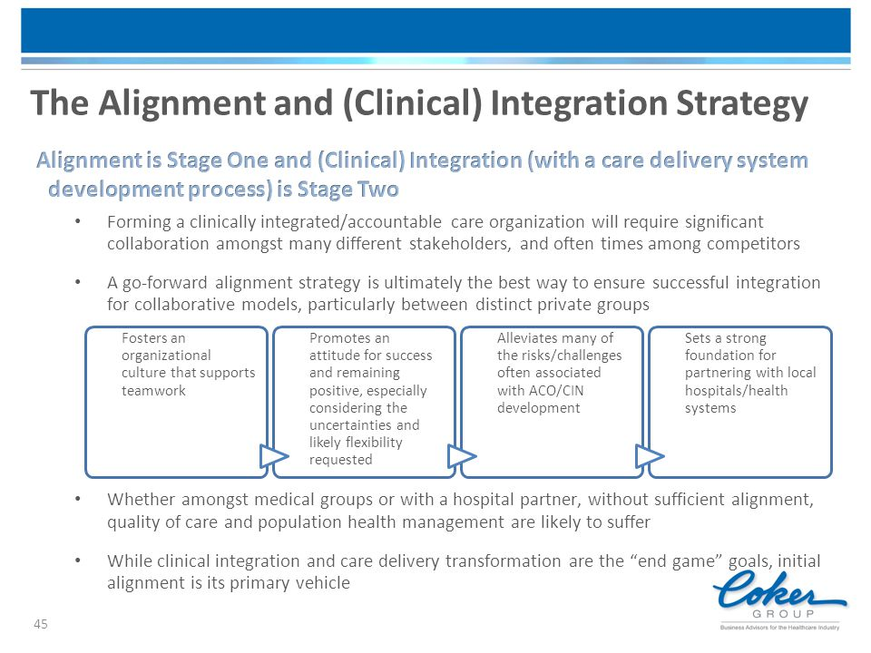 45 The Alignment and (Clinical) Integration Strategy Fosters an organizational culture that supports teamwork Promotes an attitude for success and rem