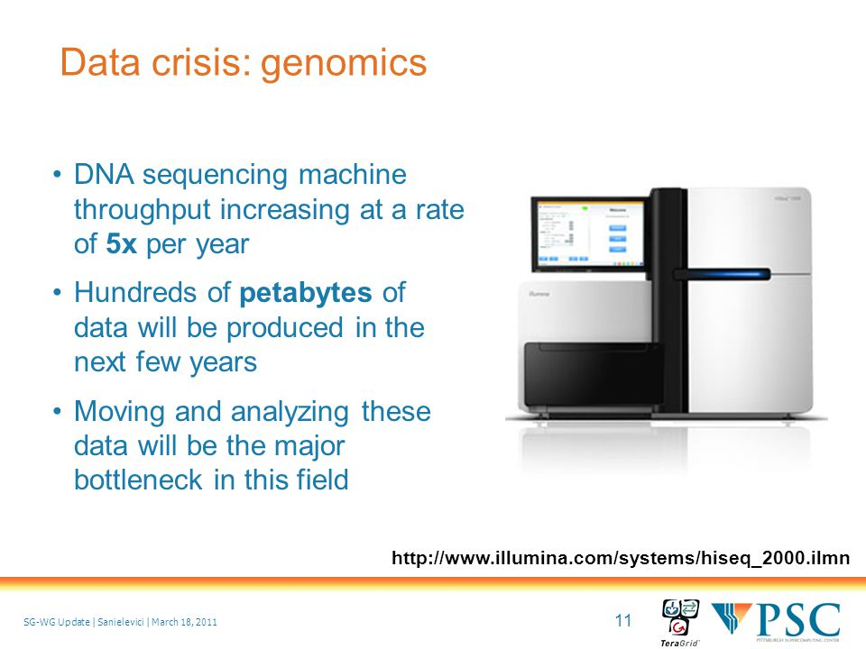 11 © 2010 Pittsburgh Supercomputing Center SG-WG Update | Sanielevici | March 18, 2011 Data crisis: genomics DNA sequencing machine throughput increasing at a rate of 5x per year Hundreds of petabytes of data will be produced in the next few years Moving and analyzing these data will be the major bottleneck in this field http://www.illumina.com/systems/hiseq_2000.ilmn