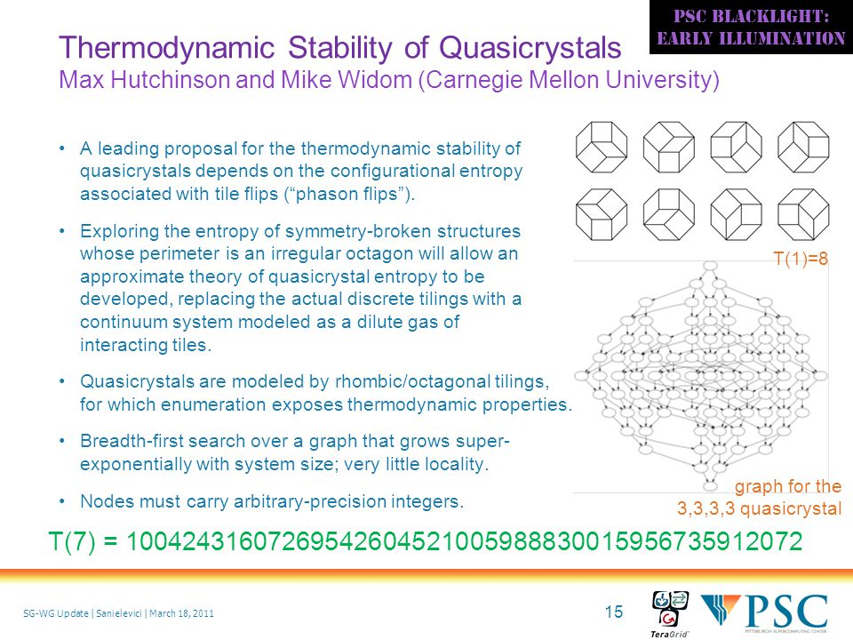 15 © 2010 Pittsburgh Supercomputing Center SG-WG Update | Sanielevici | March 18, 2011 Thermodynamic Stability of Quasicrystals Max Hutchinson and Mike Widom (Carnegie Mellon University) A leading proposal for the thermodynamic stability of quasicrystals depends on the configurational entropy associated with tile flips ( phason flips ).