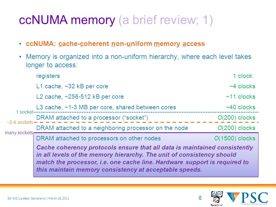 17 © 2010 Pittsburgh Supercomputing Center SG-WG Update | Sanielevici | March 18, 2011 Summary On PSC's Blacklight resource, hardware-supported cache-coherent shared memory is enabling new data-intensive and memory- intensive analytics and simulations.