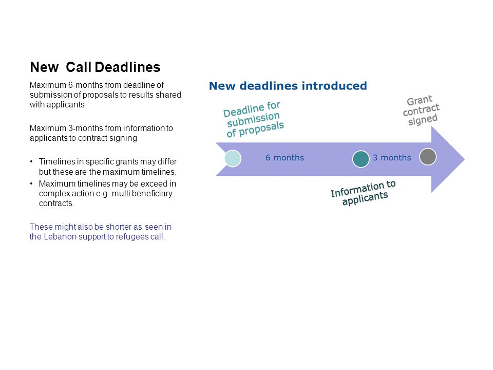 New Call Deadlines Maximum 6-months from deadline of submission of proposals to results shared with applicants Maximum 3-months from information to applicants to contract signing Timelines in specific grants may differ but these are the maximum timelines.