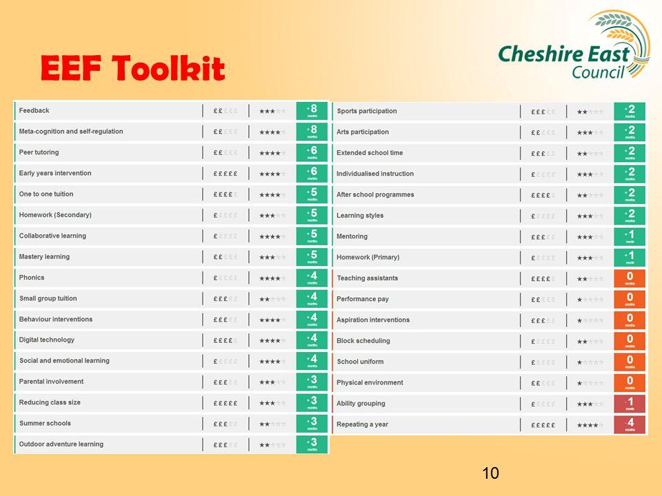 EEF Toolkit 10