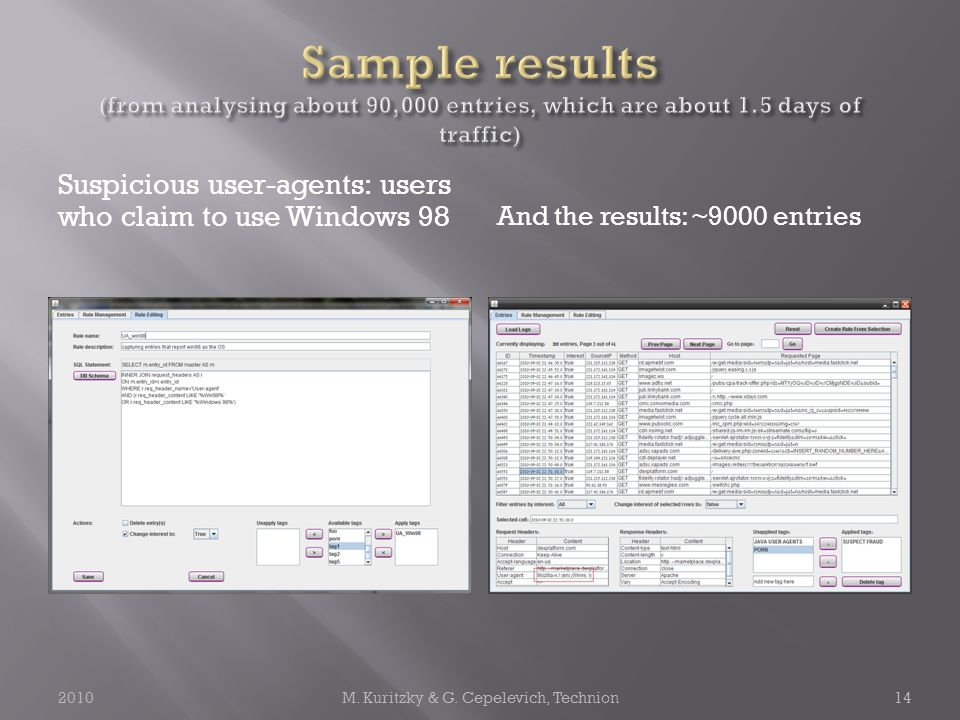 Suspicious user-agents: users who claim to use Windows 98 And the results: ~9000 entries 2010M.