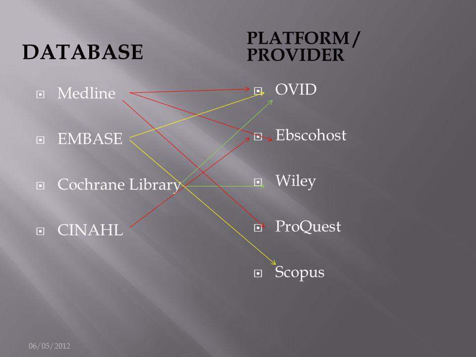 DATABASE PLATFORM / PROVIDER  Medline  EMBASE  Cochrane Library  CINAHL  OVID  Ebscohost  Wiley  ProQuest  Scopus 06/05/2012