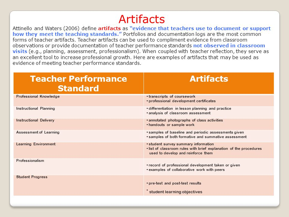 Artifacts Attinello and Waters (2006) define artifacts as evidence that teachers use to document or support how they meet the teaching standards. Portfolios and documentation logs are the most common forms of teacher artifacts.