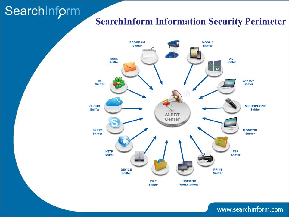 SearchInform Information Security Perimeter www.searchinform.com