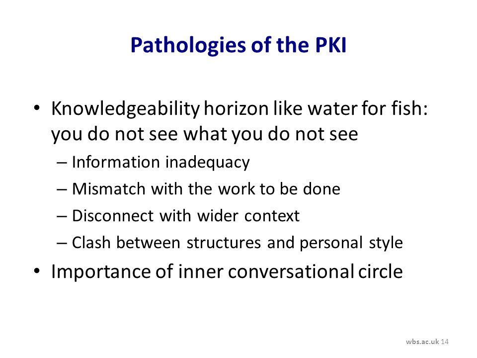 Pathologies of the PKI Knowledgeability horizon like water for fish: you do not see what you do not see – Information inadequacy – Mismatch with the work to be done – Disconnect with wider context – Clash between structures and personal style Importance of inner conversational circle wbs.ac.uk 14