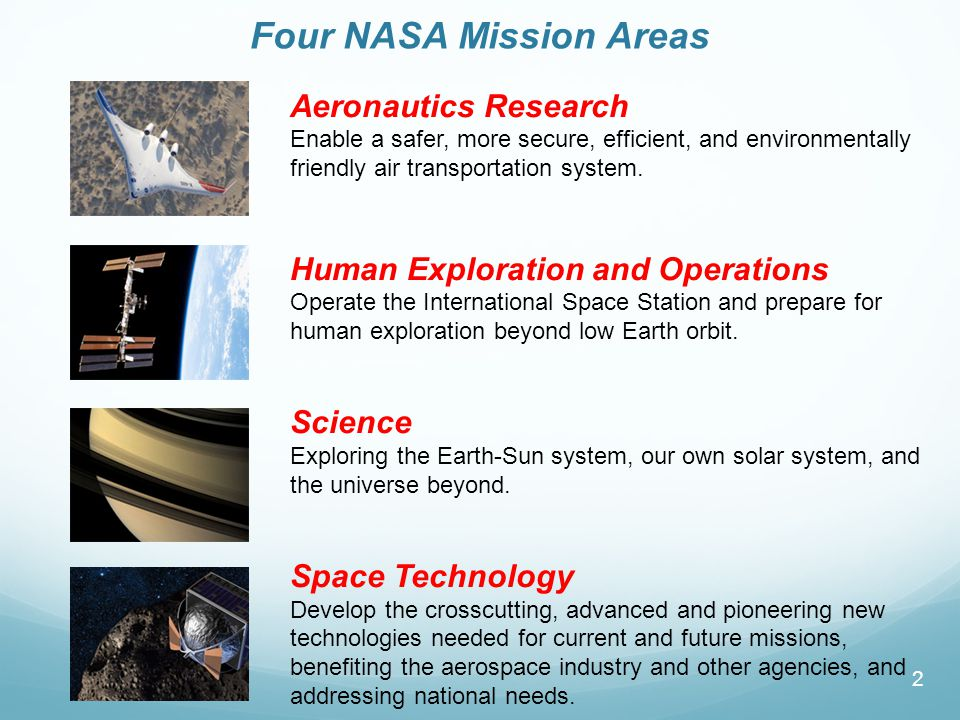 3 NASA Technology Area (TA) Roadmaps 3 TA01Launch Propulsion Systems TA02In-Space Propulsion Technologies TA03Space Power and Energy Storage TA04Robotics, Tele-Robotics and Autonomous Systems TA05Communication and Navigation TA06Human Health, Life Support and Habitation Systems TA07Human Exploration Destination Systems TA08Science Instruments, Observatories and Sensor Systems TA09Entry, Descent and Landing Systems TA10Nanotechnology TA11Modeling, Simulation, Information Technology and Processing TA12Materials, Structures, Mechanical Systems and Manufacturing TA13Ground and Launch Systems Processing TA14Thermal Management Systems TA15Aeronautics
