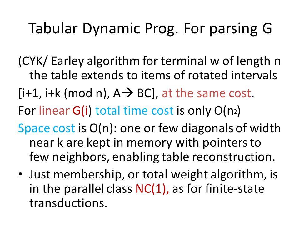 Tabular Dynamic Prog.