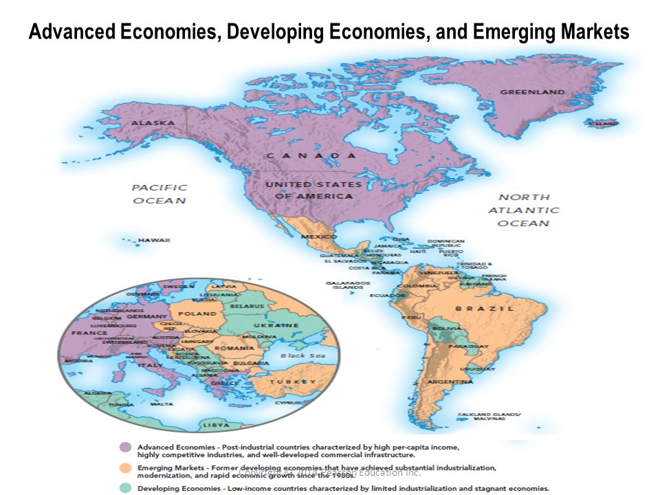 Advanced Economies, Developing Economies, and Emerging Markets Copyright © 2014 Pearson Education Inc.