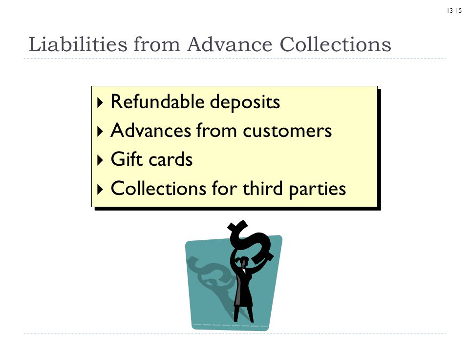 13-15 Liabilities from Advance Collections  Refundable deposits  Advances from customers  Gift cards  Collections for third parties  Refundable d