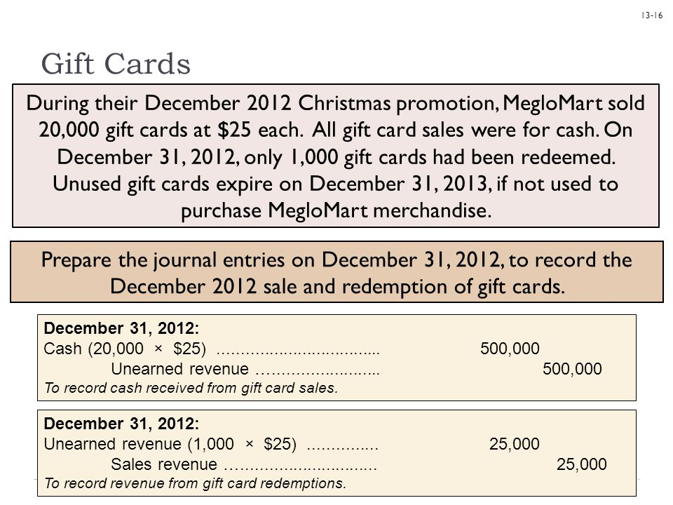 13-16 Gift Cards During their December 2012 Christmas promotion, MegloMart sold 20,000 gift cards at $25 each. All gift card sales were for cash. On D