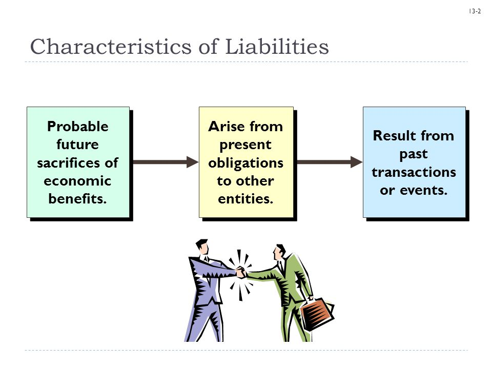 13-2 Characteristics of Liabilities Result from past transactions or events. Arise from present obligations to other entities. Probable future sacrifi