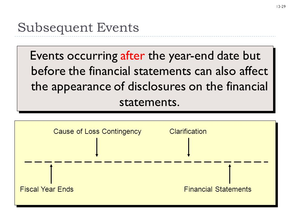 13-29 Subsequent Events Events occurring after the year-end date but before the financial statements can also affect the appearance of disclosures on