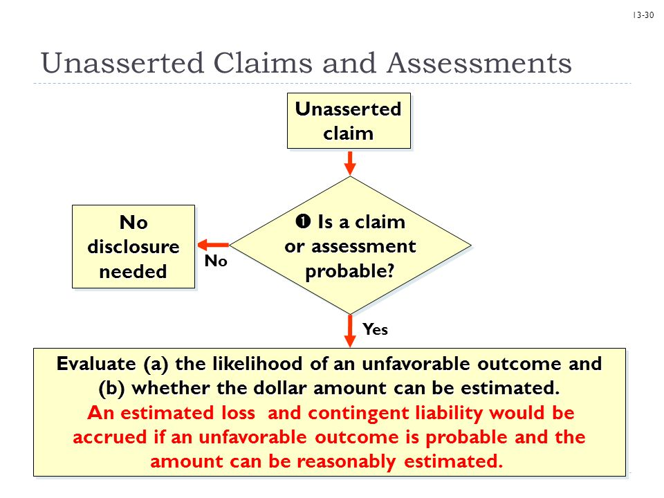 13-30 Unasserted Claims and Assessments  Is a claim or assessment probable? No Yes No disclosure needed Unasserted claim Evaluate (a) the likelihood
