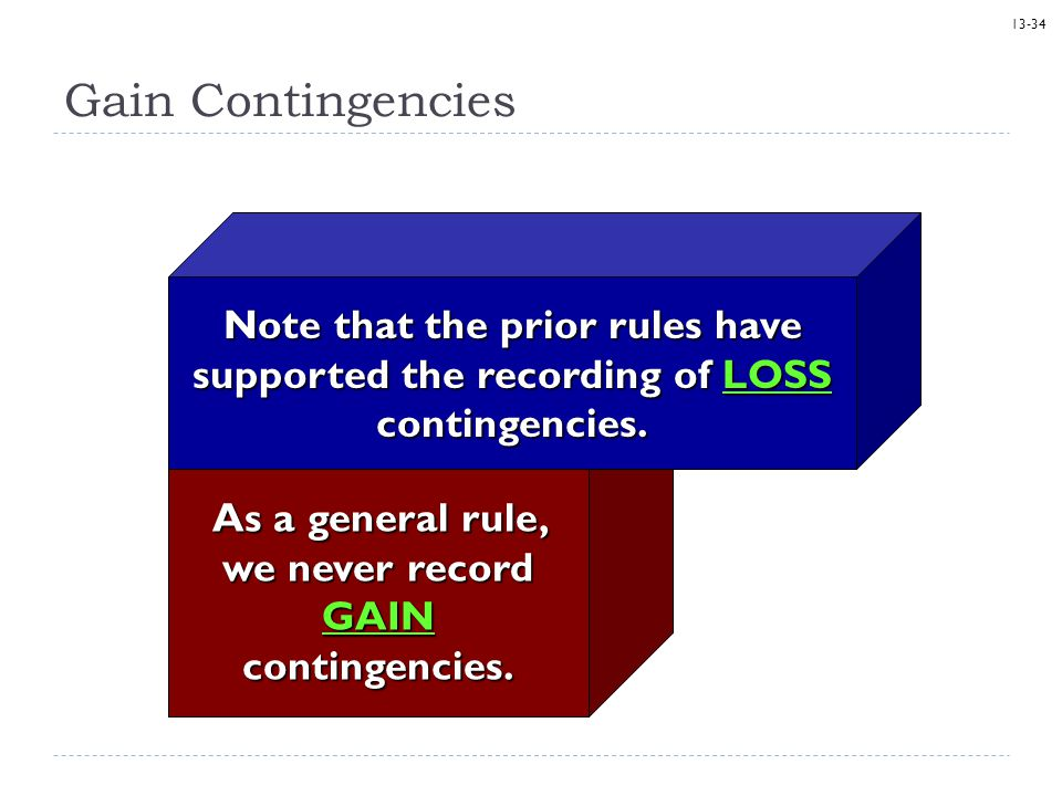13-34 Gain Contingencies As a general rule, we never record GAIN contingencies. Note that the prior rules have supported the recording of LOSS conting