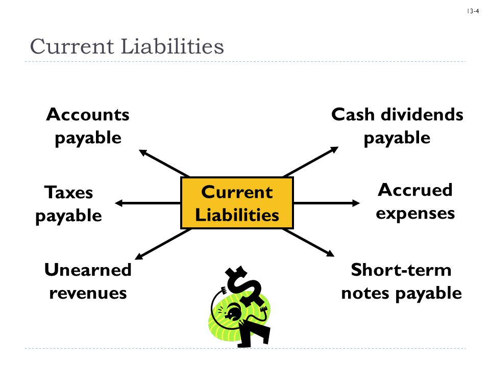 13-15 Liabilities from Advance Collections  Refundable deposits  Advances from customers  Gift cards  Collections for third parties  Refundable deposits  Advances from customers  Gift cards  Collections for third parties