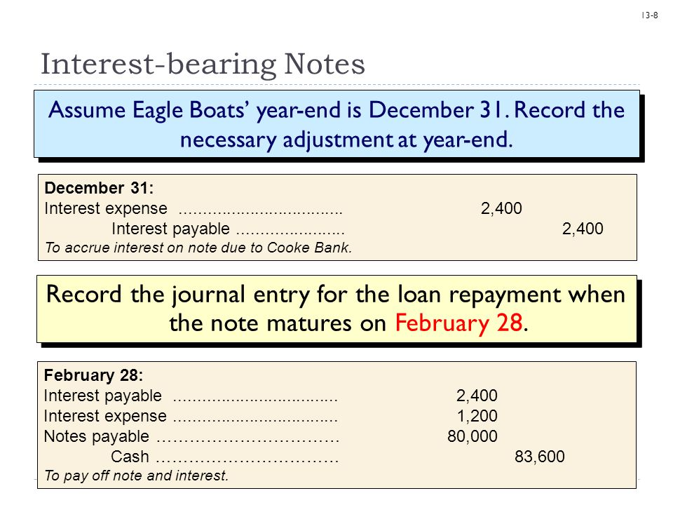 13-9 Noninterest-bearing Notes  Notes without a stated interest rate carry an implicit, or effective, rate.