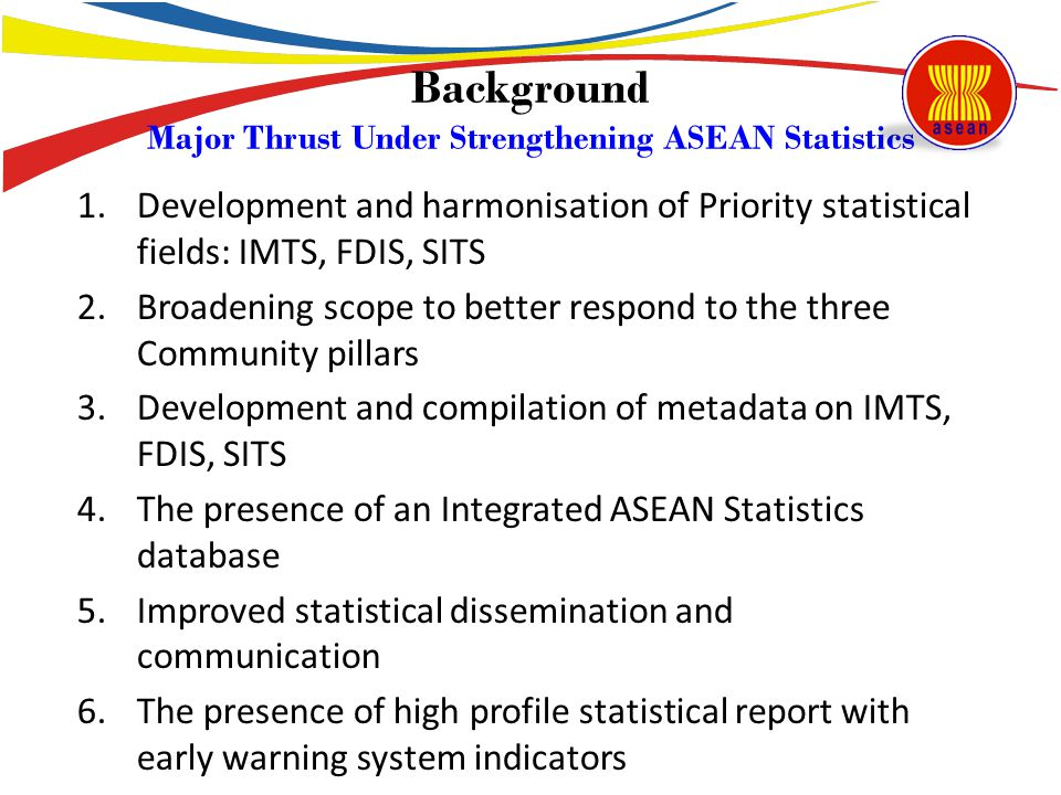 1.Proactive coordination and facilitation 2.Assistance to AMSs in various forms Background Major Thrusts Under the Narrowing Development Gap in Statistics